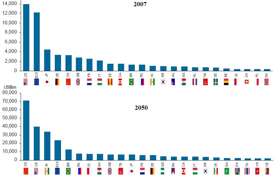 Indonesia Gdp Per Capita 2050